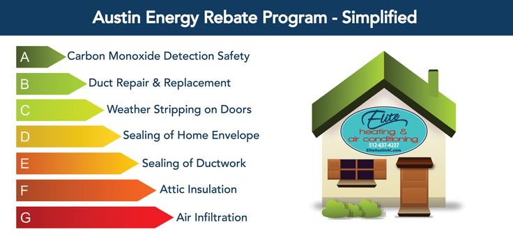 Blog Save Energy Duct Work Heating And Air Conditioning