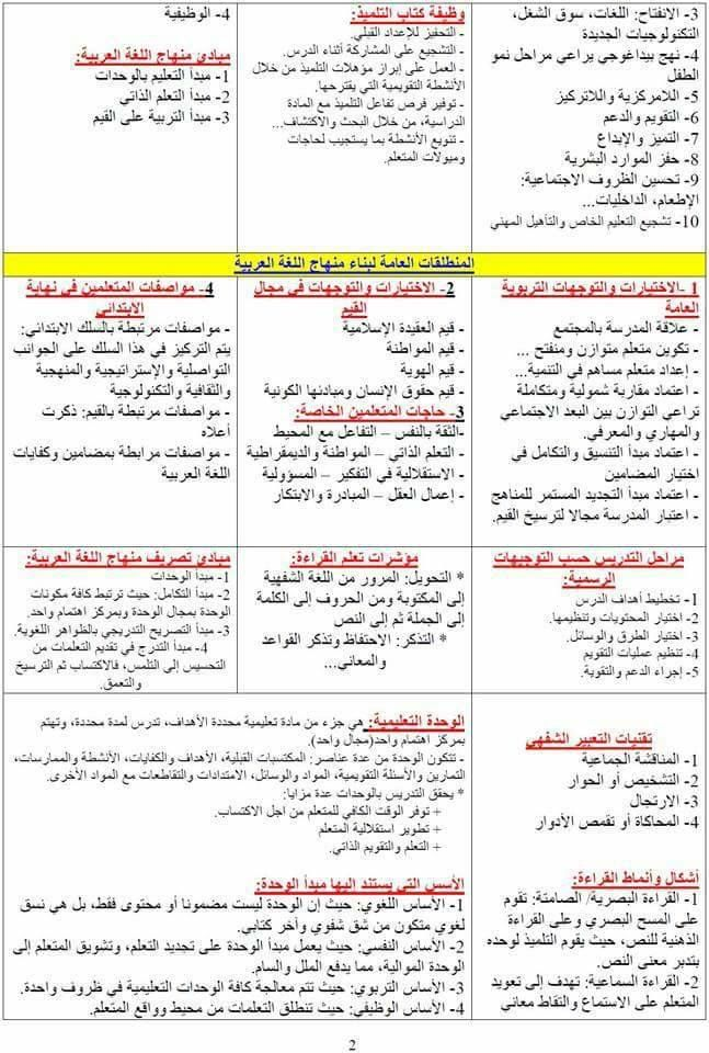 ملخصات للمراجعة للاساتذة المقبلين على مسابقة استاذ رئيسي 2019 Teach Arabic Education Arabic Lessons