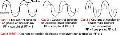 Memoire Online - Régulation de la tension électrique dans les installations industrielles - el hadji abdoul aziz NIANG