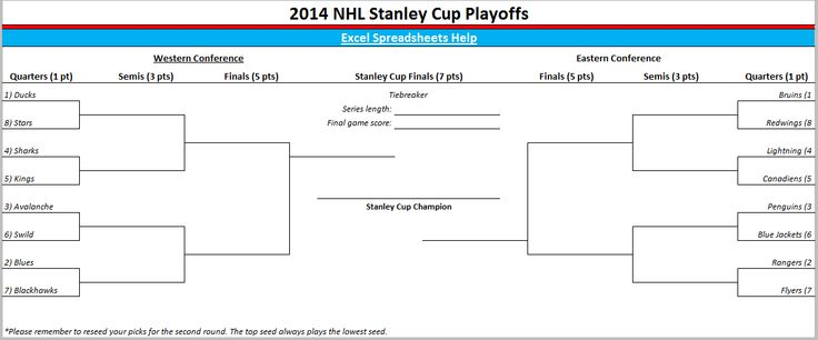 2014 NHL playoffs bracket in Excel