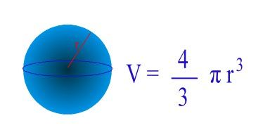 Volume of a Sphere formula is presented to children at elementary school, but if you want to know where it comes from, this is the page for you