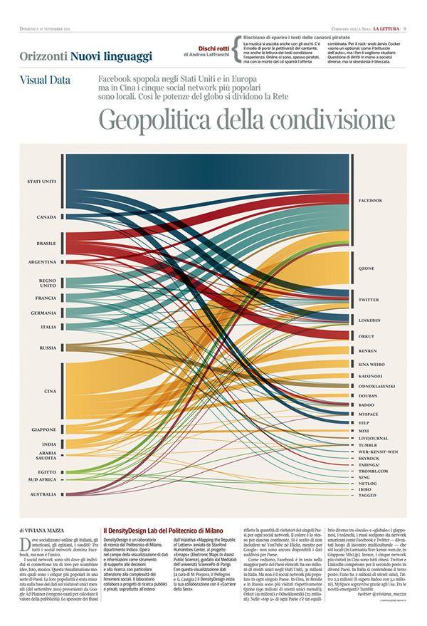 Visualizzazione infografica riguardante l'utilizzo dei social network per i più grandi stati del mondo