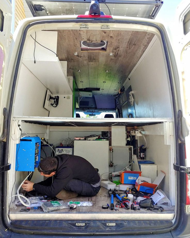Battle born lithium batteries review for diy camper van