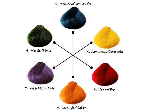 Neutralizar e corrigir reflexos nos cabelos com a técnica das cores opostas
