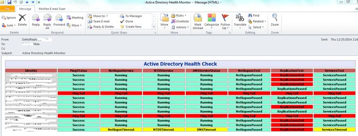 test active directory health