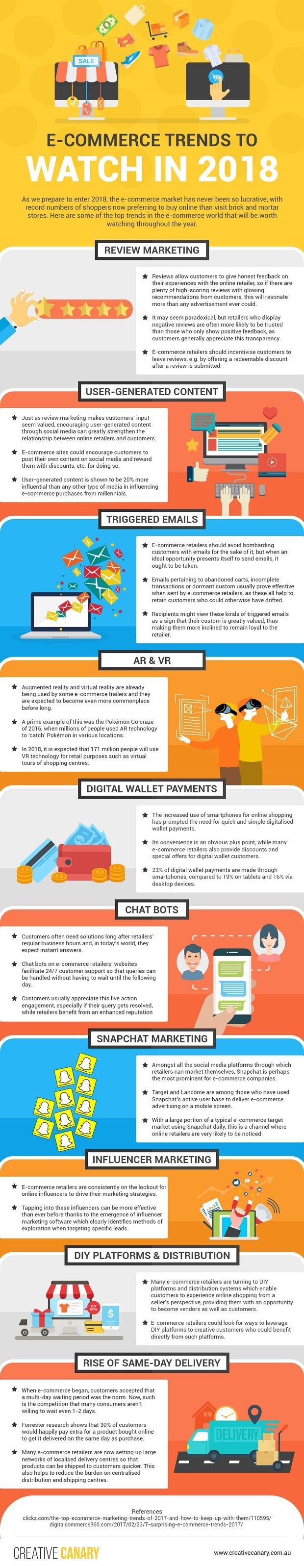 E-Commerce Trends to Watch in 2018 - #infographic