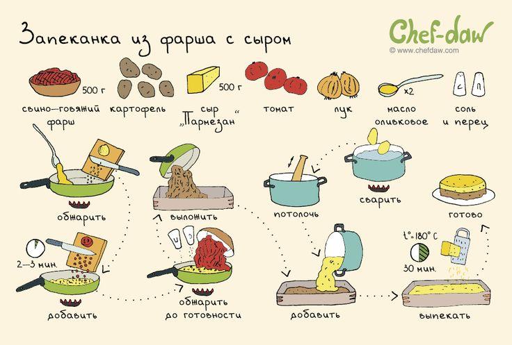 chefdaw - Запеканка из фарша с сыром