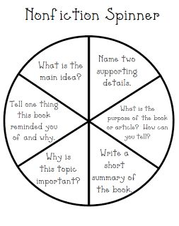 Non-Fiction Spinner: This would be a great anticipatory