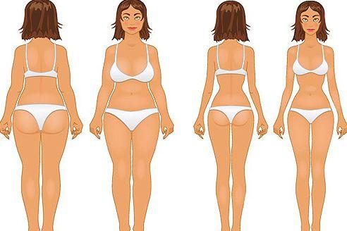 Можно ли похудеть без диет? Запросто!