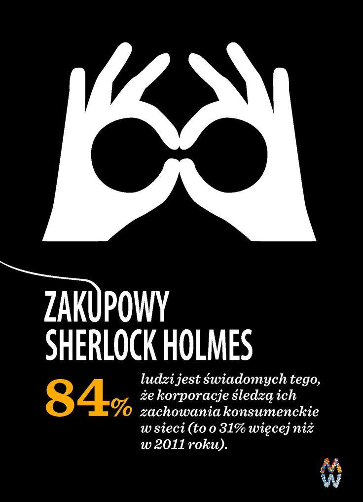 Zakupowy Sherlock Holmes