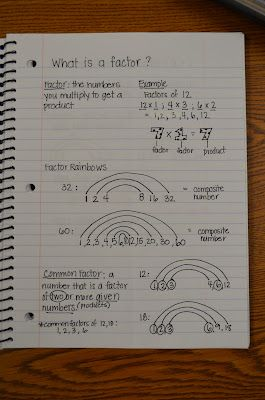 "Lots of great math notebook ideas including this one for creating ""factor rainbows."""
