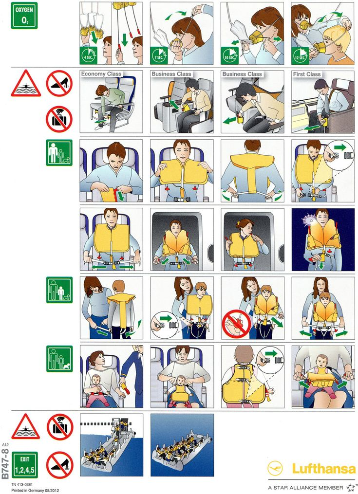 46 best airline safety cards images on Pinterest  Plane