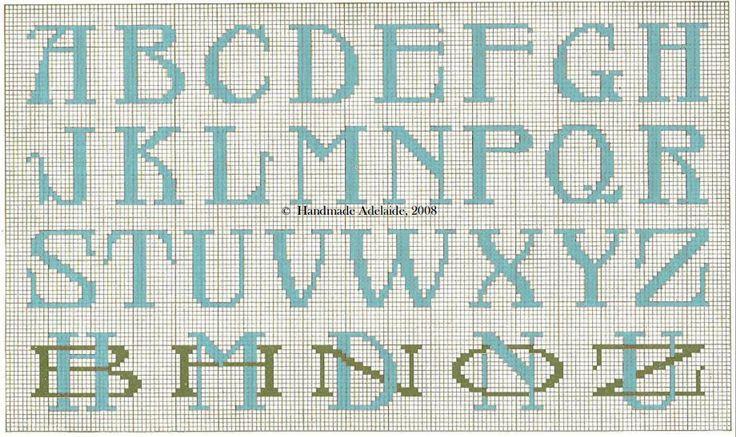 Cross Stich Alphabet . #korssting #Alfabet