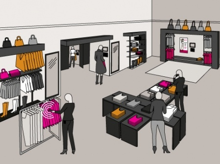 :) RFID in apparel retail. :)