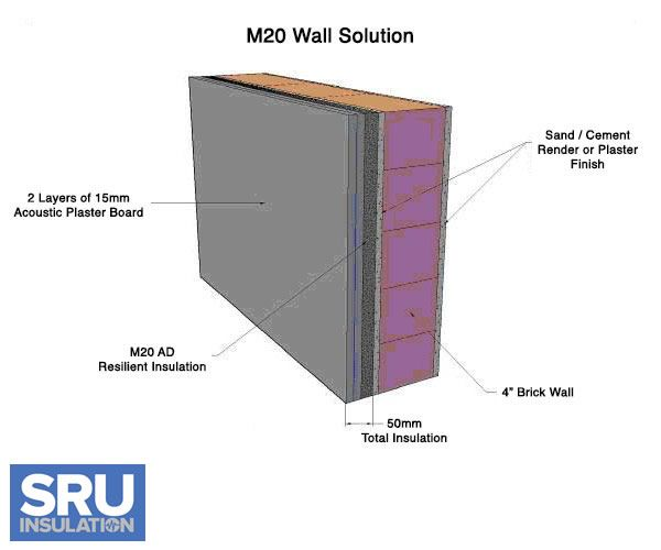 Soundproof Wall Diagram Google Search Sound Proofing Wall Cement Render