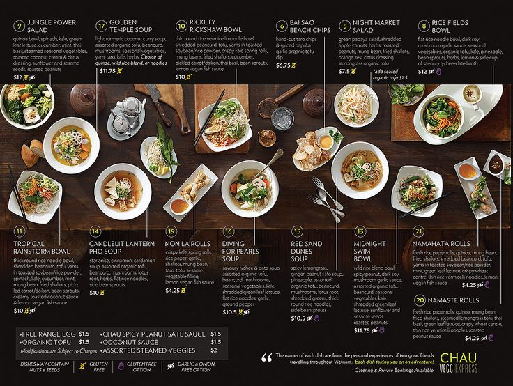 Best Digital Restaurant Menu Images On   Digital
