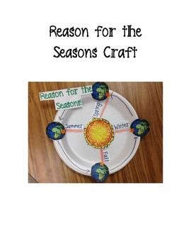 What an awesome way to teach third-graders about the tilt of the Earth causing seasons! Fun visual for VA SOL 3.8