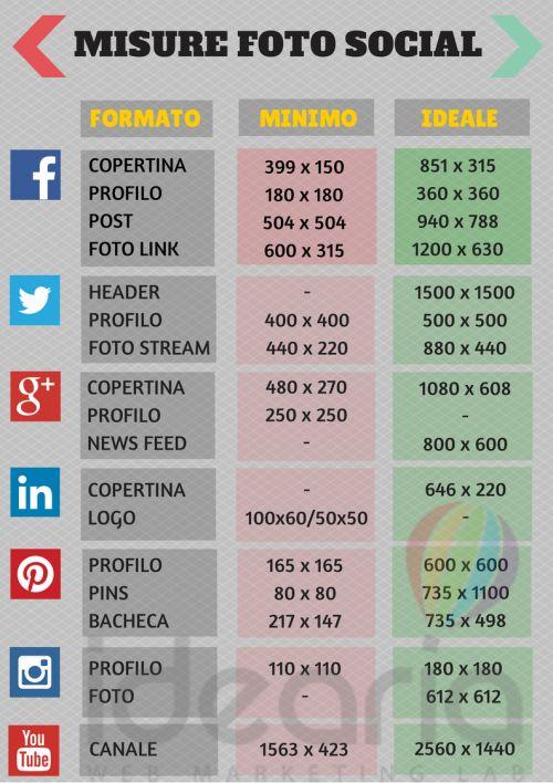 dimensioni foto social