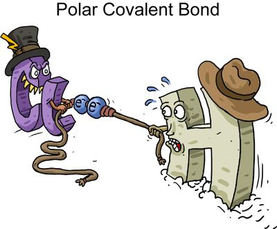 Polar-Covalent Bonds: a bond between two non-metals where the electrons are unequally shared. -Jillian Charland