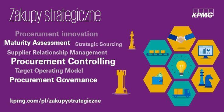Zakupy strategiczne →  | Nowym potencjałem rozwoju funkcji zakupowych jest aktywne zaangażowanie w pozyskiwanie innowacji. Aż 59% organizacji zakupowych chce je wypracowywać wspólnie z dostawcami. Proces ten ułatwiają programy rozwoju dostawców, które aktualnie posiada zaledwie 15% firm w Polsce.