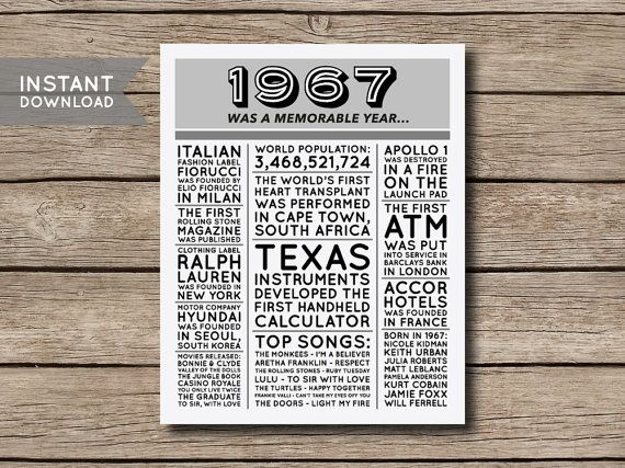 Instant Download 50th Birthday Poster 1967 Poster 1967