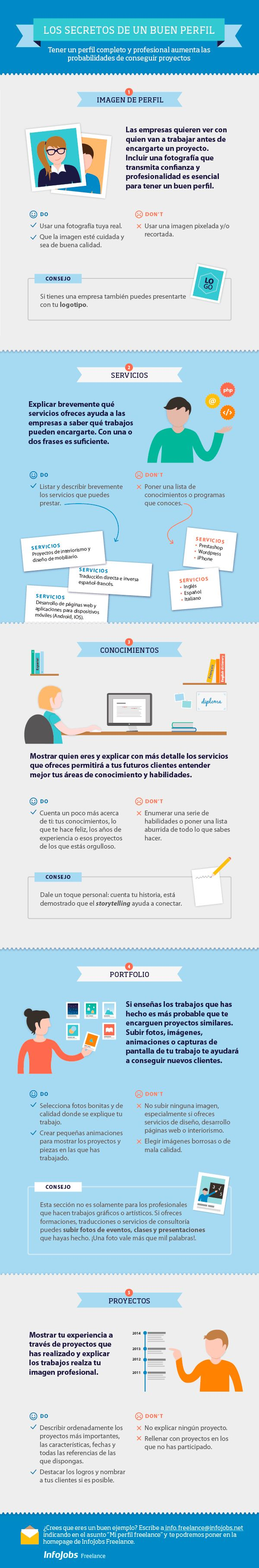 Infografía: Los secretos de un buen perfil freelance | InfoJobs