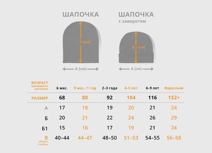 таблица размеров шапочки детям: 22 тыс изображений найдено в Яндекс.Картинках