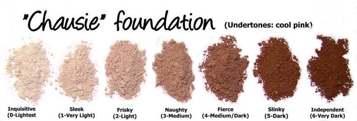 {Chausie Mineral Foundation by Meow Cosmetics} Cool pink undertone. Sample $1
