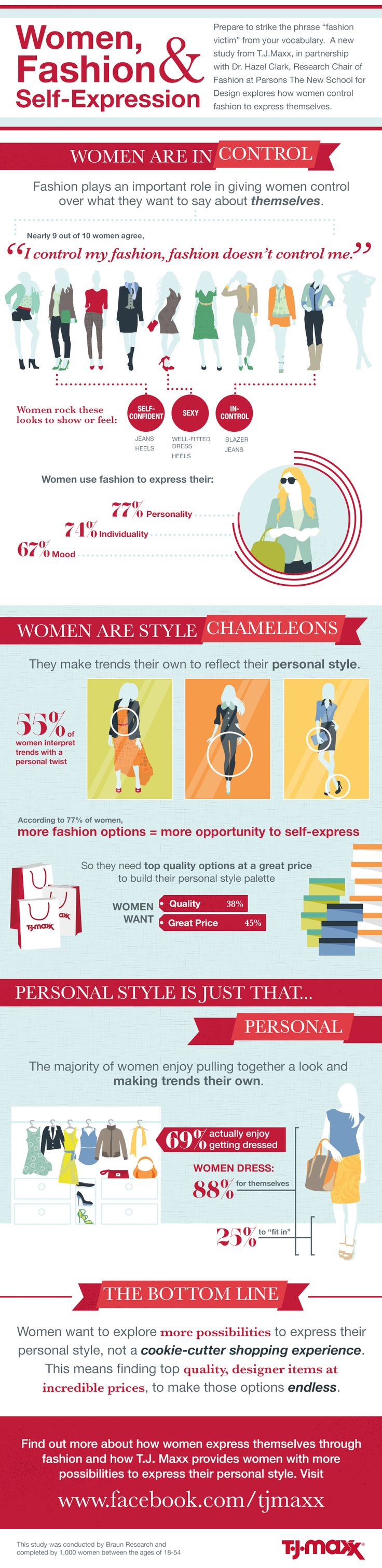 We definitely have some fashion lovers here at Lemonly, so it was right up our alley to do a fashion infographic with T.J. Maxx. Their newest fashion