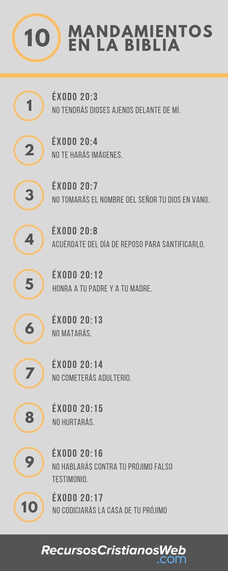 Los 10 Mandamientos en la Biblia – #Biblia #en #La #los #Mandamientos