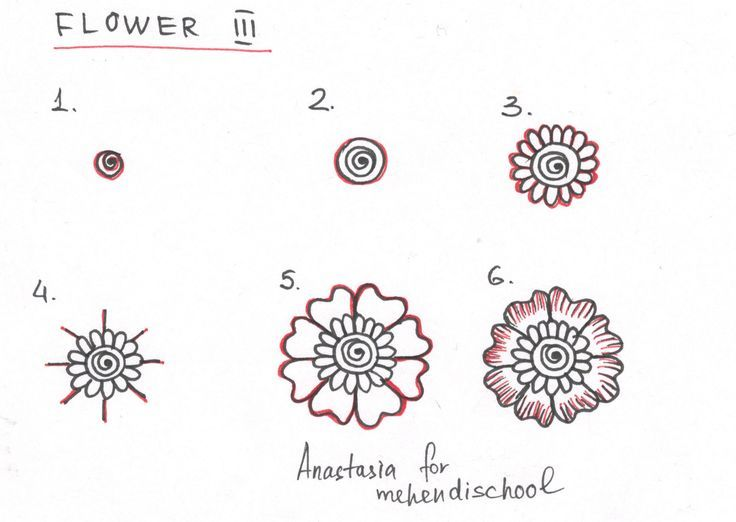 Design to draw - Draw Pattern - How to draw a beautiful and smooth mehndi flower. Small and easy tutorial. DIY.... Draw Pattern & inspiration  Preview – Pattern    Description  How to draw a beautiful and smooth mehndi flower. Small and easy tutorial. DIY.  – Source –