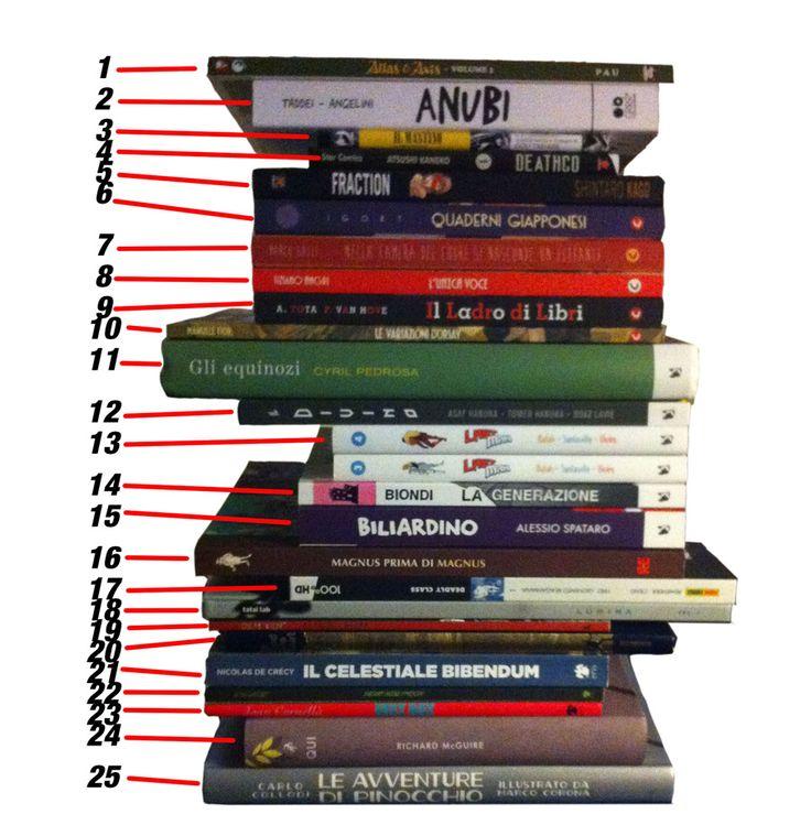 25 titoli a fumetti e illustrati per il 25 dicembre 2015 Premetto che sono solo i titoli dell'inverno 2015 conosciuti, letti, amati, sopportati, notati e riferiti che mi sento in dovere di citare p...