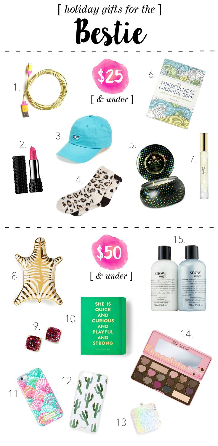 Holiday gift ideas for the best friend | Best friend gifts ...