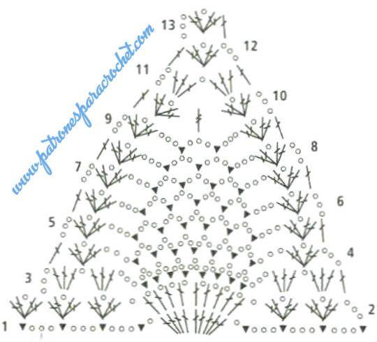 Patrón de brasier punto piñas crochet