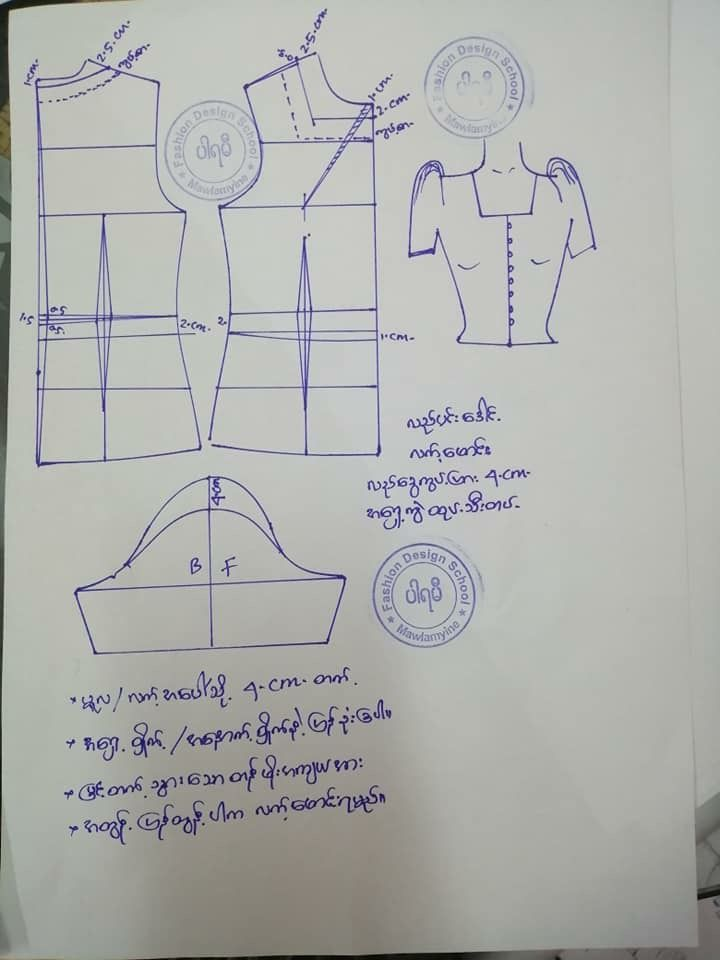 Pin by Jue Jue on myanmar dress pattern   Clothes sewing patterns ...