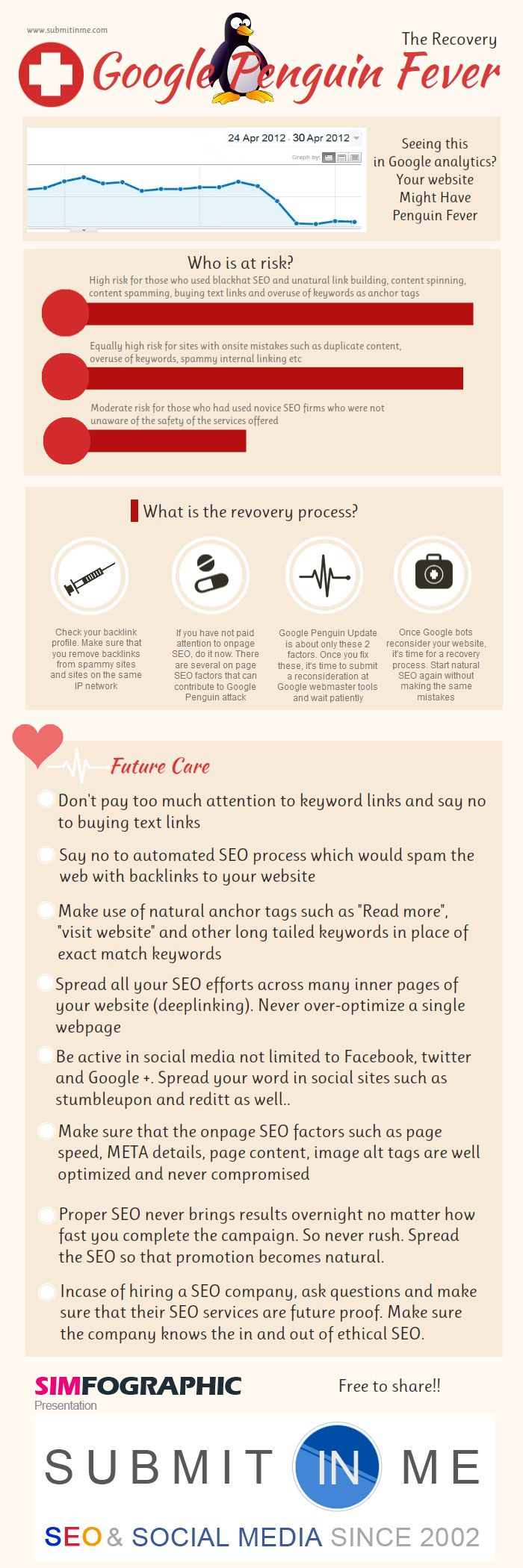 "Google Penguin Fever: The Recovery  Filed in Marketing     Countless numbers of website have been recently hit by the Google Penguin update. For many, the ""Penguin recovery process"" is something they must now thing about. There are several options for Penguin recovery and the following infographic by Submitinme.com may help."