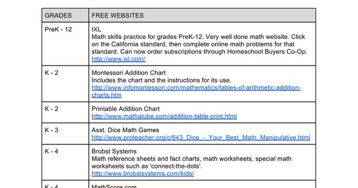 Math Worksheets Ixl Free Math Worksheets Free Printable – Ixl Math Worksheets