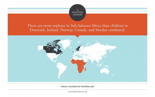 36 390107 in addition Adoption Statistics additionally  on orphan and foster care in norway