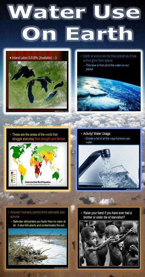 Students learn about water on planet earth in this very important lesson bundle. Students learn about the % of water on earth, its locations, importance, uses, and the importance of water conservation. A reading about a war over a well in Somalia, visuals, and much more make this a meaningful and educational lesson bundle. Science from Murf LLC