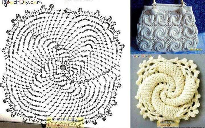 Granny espiral