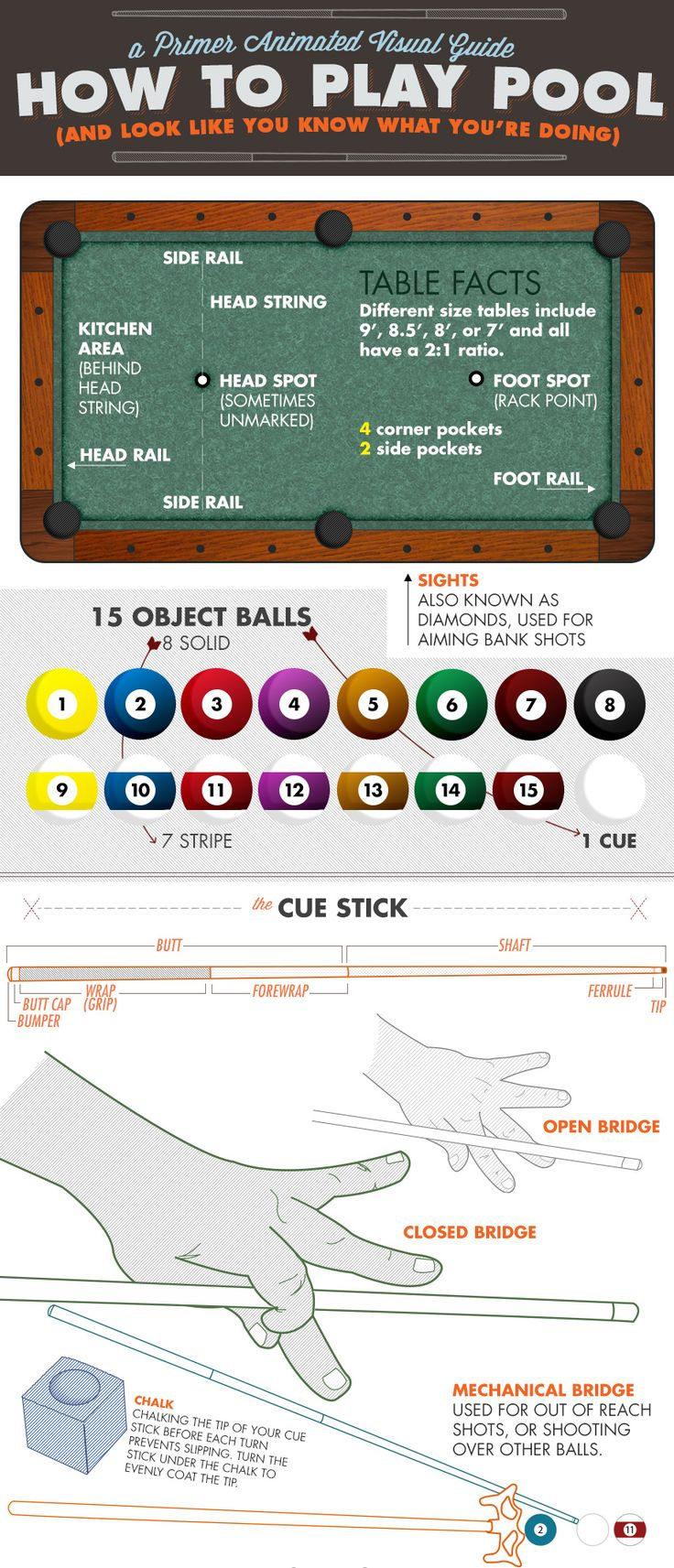 The Basics - How to Play Pool (And Look Like You Know What You're Doing): An Animated Visual Guide