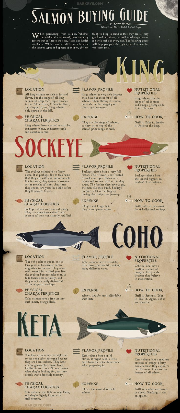 It's officially salmon season... So use this to learn how to choose it! #summer #seafood #infographic