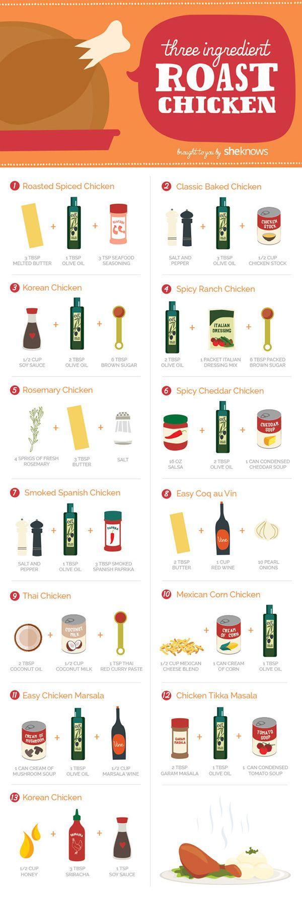 3-Ingredient Chicken Dinners