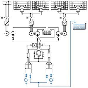 El bombeo mediante energía solar o eólica con motobomba de desplazamiento positivo y depósito de acumulación de agua en altura, permite bombear a partir de renovables fluctuantes, con rendimientos máximos incluso a bajos niveles de energía.