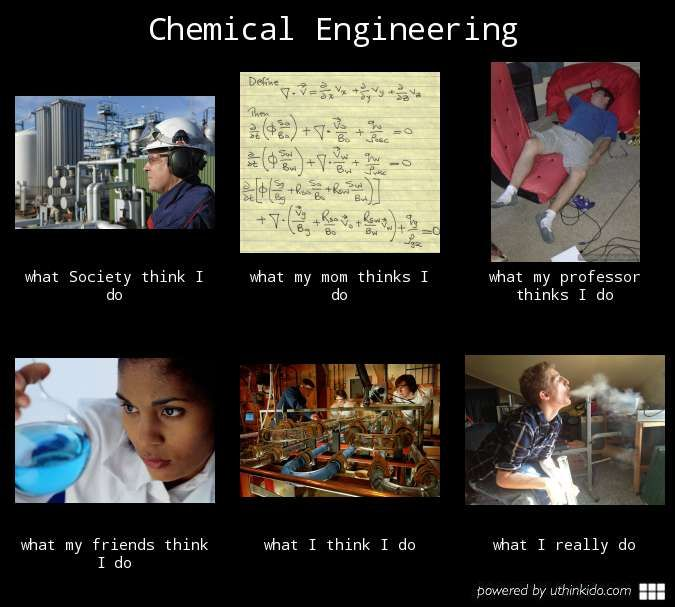 Chemical Engineering way to write an essay