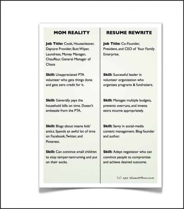 Hellish Resume Examples Manager Careerafraid Resume Color