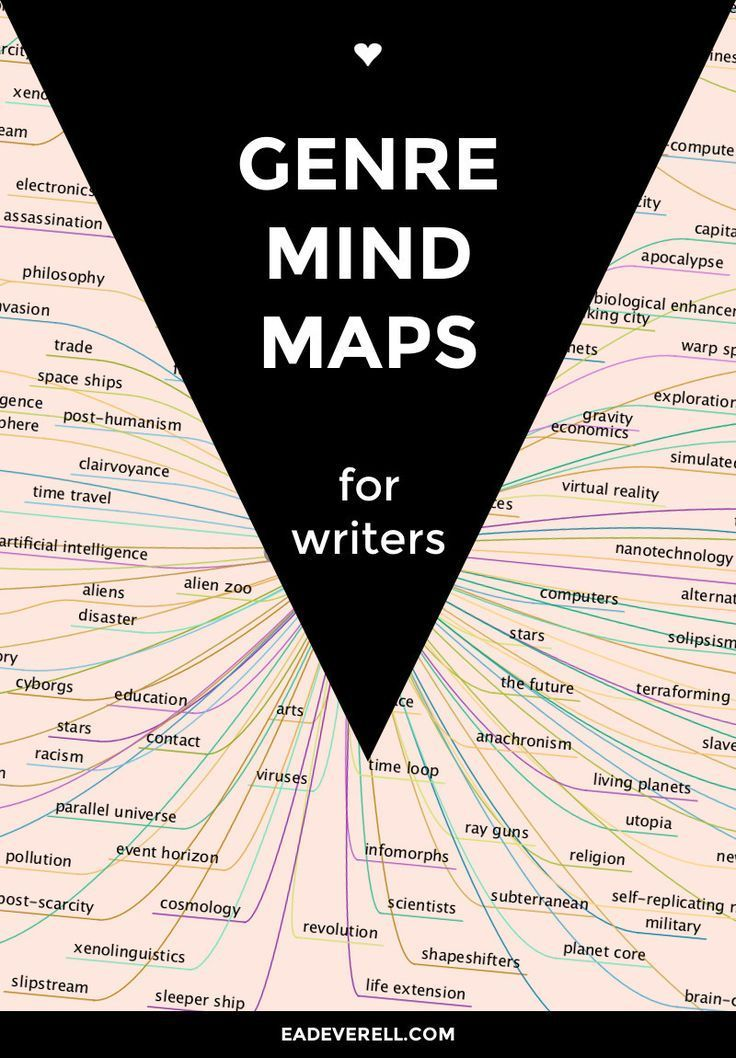 Follow link for Regency  Romance  Steampunk  and Thriller Mind Maps as well