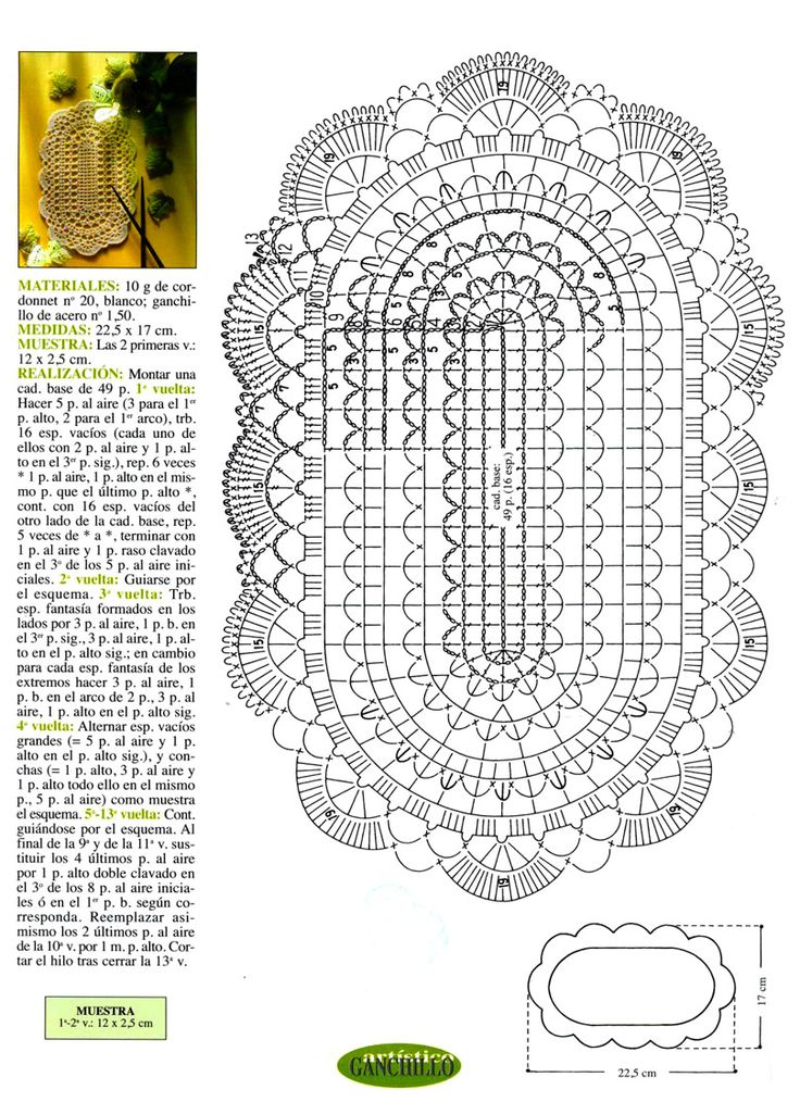 Crochet oval doily ♥️LCD-MRS♥️ with diagram.