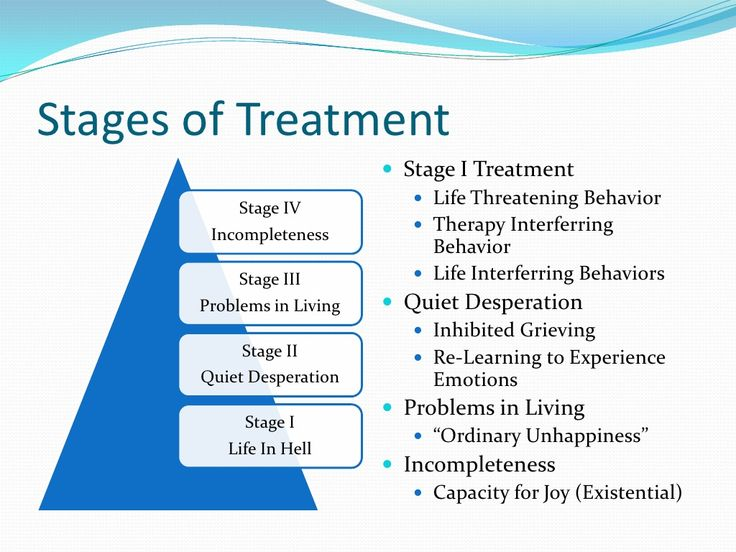initial stages of group therapy In this article we overview skills and role of the group therapist skills of the therapist group therapist's skills are displayed in different ways and at various stages during the life of the therapy group.