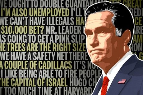 Mitt's master gaffe list - Your one-stop source for every inane, out-of-touch or outright offensive thing the GOP candidate has ever said